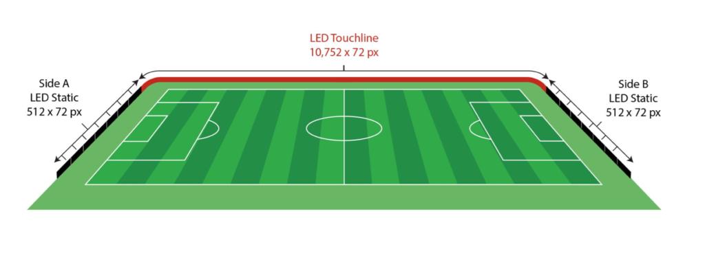 LED Touchline